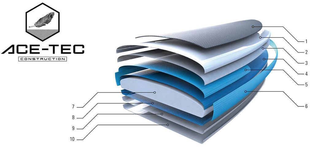 TAHE Technologies ACE-TEC