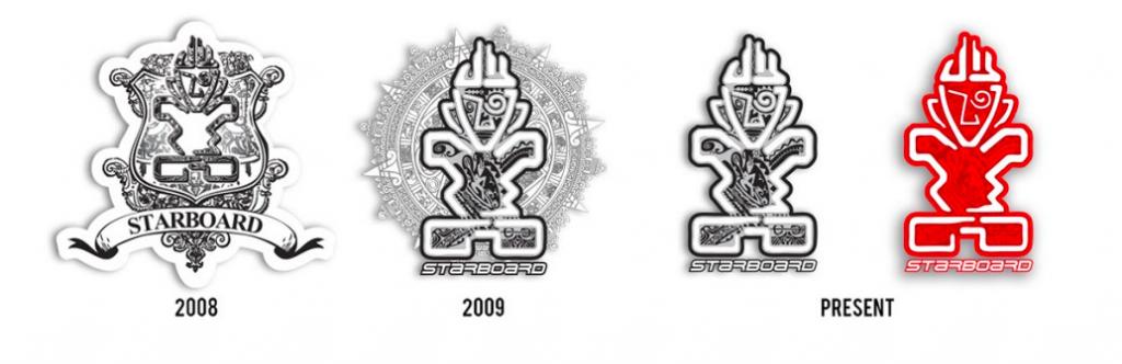 символ Старборд.png